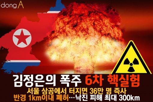 [카드뉴스]김정은 폭주 6차 핵실험…서울 상공에서 터지면?