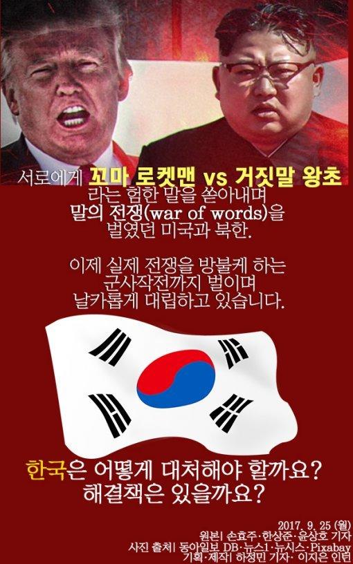 [카드뉴스]'일촉즉발' 전쟁위기 한반도, 과연 어디로???