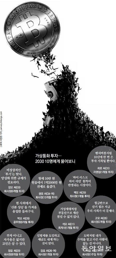"""""""흙수저들 목돈 만질 기회""""… 한탕 노리는 2030 코인좀비들"""