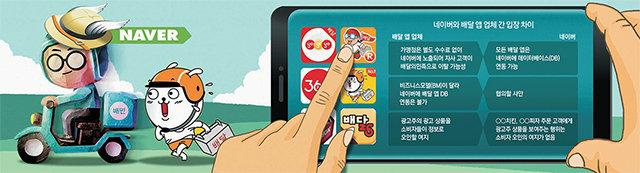 네이버 '배달 공룡' 되나… 시장 장악 움직임에 배달앱업계 '고사' 위기감