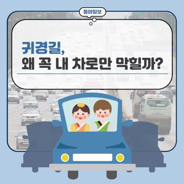[카드뉴스]귀경길, 왜 꼭 내 차로만 막힐까?