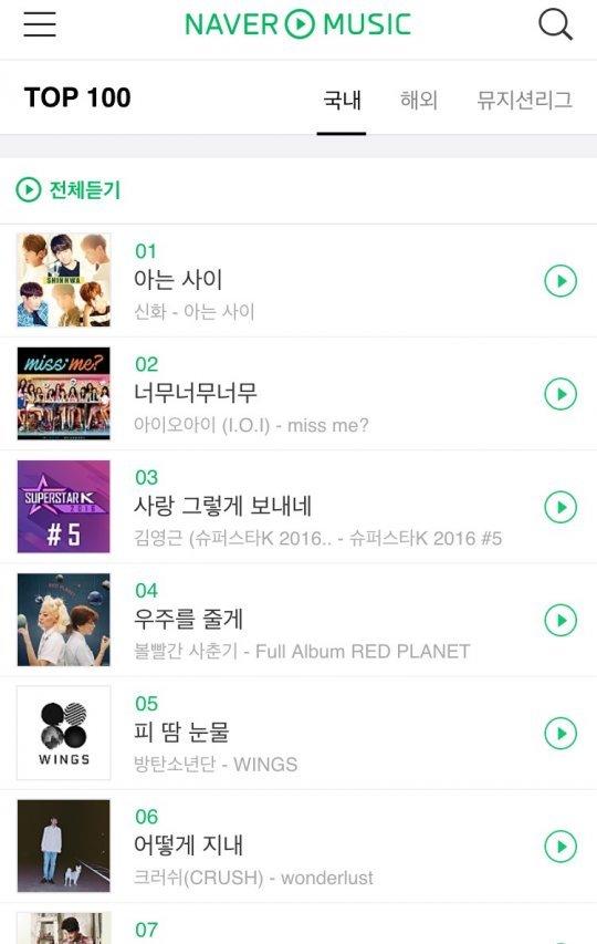 신화, 13집 앨범 선공개곡 '아는 사이' 차트 1위 달성