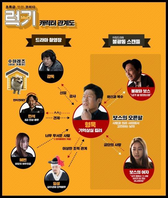 '럭키' 깨알 재미…막장 드라마 '불광동 스캔들'을 아시나요