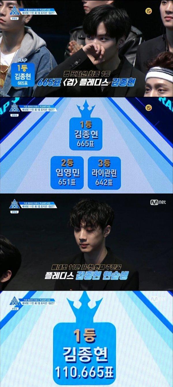 '프듀2' 김종현, 랩포지션 전체 1위…베네핏 획득