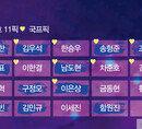 '프로듀스X101' 파이널 20명 대상 여성동아 취향 PICK!