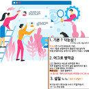"""""""뉴비는 닥눈삼"""" """"궁예질 마라""""…MZ세대 온라인 커뮤니티 소통 규칙"""