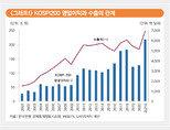 미국 개인소비지출 3% 감소하면 한국 수출 40% 준다