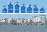 [전문가 칼럼]한강변 15층 아파트를 주목하라