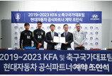 현대차, 2023년까지 대한축구협회 파트너십 연장