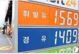 韓 석유제품 수출 2분기 연속 감소…수출국은 늘어
