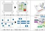 LH, 신규 공공주택지구에 '가로공간 중심 공유도시' 조성