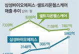 '복제약 파워' K바이오 급성장… 오리지널 신약과 1,2위 다툼