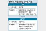 """배민, 수수료 체계 변경… 소상공인들 """"두배로 올라 부담"""" 반발"""