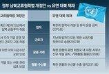 """[단독]주식-부동산 시장도 北접근 허용… 정부 """"당장 어렵다는건 알아"""""""