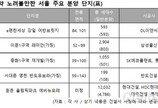 길어지는 서울 청약 가뭄…하반기엔 추첨제도 나온다