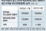 4월 車 판매, 벤츠+BMW>르노삼성+GM+쌍용