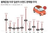 닛산·인피니티, 16년만에 韓 철수…'부진 장기화' 일본車 위기감 고조