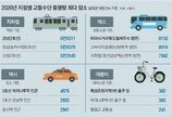 코로나 1년… 작년 서울 대중교통 이용 26% 감소