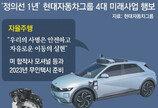 """'정의선 취임 1년' 현대차그룹 """"인류의 자유로운 이동 실현"""""""
