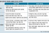 """""""中에도 밀린 미래차… 정부-車업계, 산업 대전환 공동대응을"""""""