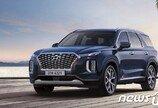 '선방'한 한국車…글로벌 시장 위축에도 점유율은 올랐다