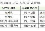 """서울시 """"자동차세 1월 납부 시 10% 세액공제"""""""
