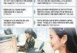 언택트 시대 마케팅… '공감언어' 공들이는 통신사들