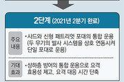 성주 사드 업그레이드, 내년 상반기 완료