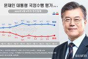 '윤미향 논란' 영향? 文대통령 지지율 6주 만에 50%대로 하락