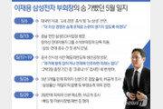 1년간 38번 '檢 소환'…삼성 '수사 적정성 판단' 요청한 이유는