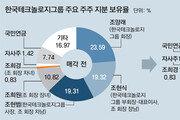 한국타이어, 차남 조현범 승계 유력