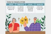 [머니 컨설팅]'연금 맞벌이'로 노후생활비 차곡차곡
