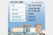 고리 원전 1호기 해체 예상 비용 8129억