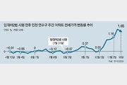 새 아파트 8000채 늘어도… 전셋값 껑충 뛴 인천 연수구