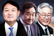 윤석열 44% vs 이재명 36%…'절대 지지하고 싶지 않다' 민주당 39.7%
