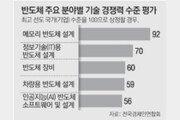 """""""국내 AI-차량용 반도체 경쟁력 60점 수준"""""""
