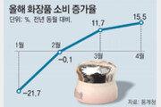 수영복-화장품 매출 '쑥'… 백신 접종 늘자 일상 소비 살아났다