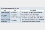 카카오 대주주, 금융업 손안떼… '금산분리 위반' 우려 여전