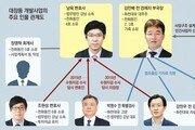 [단독]법조 마당발 김만배-개발 경험 남욱 '동업'… 유동규가 사업 설계