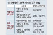 [사설]화천대유 대장동 아파트, 미심쩍은 분양 전모 밝히라