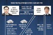 [단독]정영학, 화천대유에 '50억+3억' 반환訴… 檢, 로비자금 다툼 의심