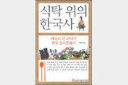[인문사회]200년전 선비들 개고기 논쟁… 육개장이 대안