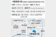 [기업과 함께, 부활 전통시장]<10>KT - 서울풍물시장