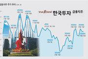 [시선집중, 이 주식]탄탄한 실적 주목받는 한국투자금융지주