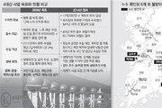 """4대강 조사위 """"일부 洑 누수 등 부작용… 후속조치땐 안전"""" 어정쩡 결론"""
