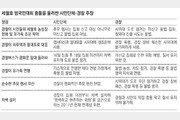 """""""차벽 봉쇄 남용은 위헌"""" """"도로 점거당해 추가 배치"""""""