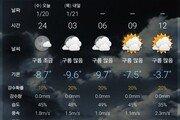 [어플연구소]'원기날씨' vs '케이웨더 날씨'