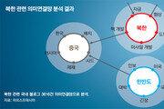 [김도훈의 SNS 민심]북핵여론, 기술관심은 있지만 시야가 좁아