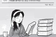 [문화 실험실]소설책 낭독 발연기에 오글오글… 'DJ+배우'는 아무나 하나