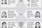 """[여의도 인사이드]""""이슈 선점해 추석밥상 이름 올려야"""""""
